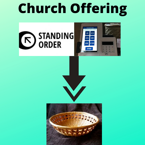 Giving by Credit Card or Standing Order